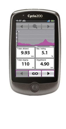 MIO-GPS-HIRE alicante